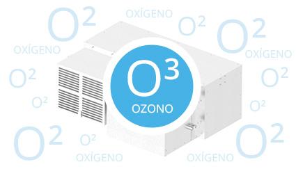 tecnologia_ozono